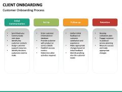 Client onboarding PPT slide 20