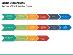 Client onboarding PPT slide 12