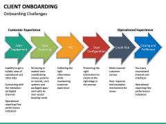 Client onboarding PPT slide 16