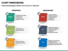 Client onboarding PPT slide 18