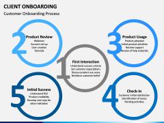 Client onboarding PPT slide 1