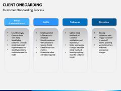 Client onboarding PPT slide 10