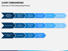 Client onboarding PPT slide 2