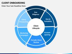 Client onboarding PPT slide 3