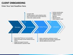 Client onboarding PPT slide 4