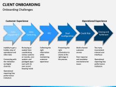 Client onboarding PPT slide 6