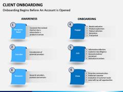 Client onboarding PPT slide 8