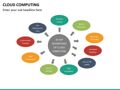 Cloud computing PPT slide 21