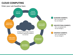 Cloud computing PPT slide 18