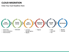 Cloud Migration PPT slide 32