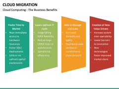 Cloud Migration PPT slide 37