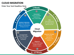 Cloud Migration PPT slide 21
