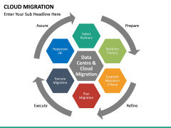 Cloud Migration PPT slide 24