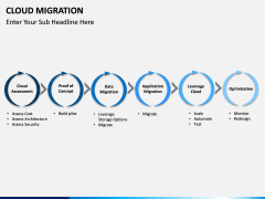 Cloud Migration PPT slide 13