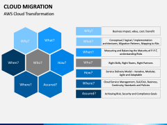 Cloud Migration PPT slide 16