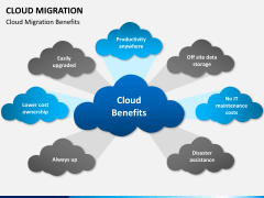 Cloud Migration PPT slide 17