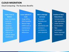Cloud Migration PPT slide 18