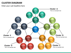 Cluster diagram PPT slide 11