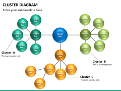 Cluster diagram PPT slide 12