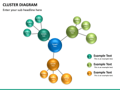 Cluster diagram PPT slide 14