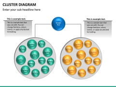 Cluster diagram PPT slide 15