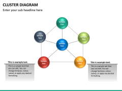 Cluster diagram PPT slide 18