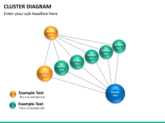 Cluster diagram PPT slide 19