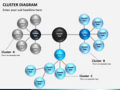 Cluster diagram PPT slide 2