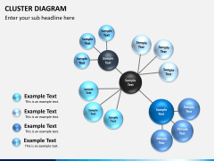 Cluster diagram PPT slide 7