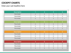 Cockpit charts PPT slide 20