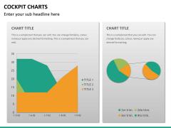 Cockpit charts PPT slide 14