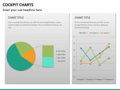 Cockpit charts PPT slide 15