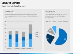 Cockpit charts PPT slide 3