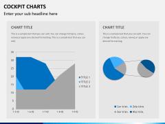 Cockpit charts PPT slide 4