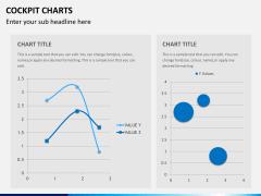Cockpit charts PPT slide 6
