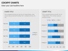 Cockpit charts PPT slide 7
