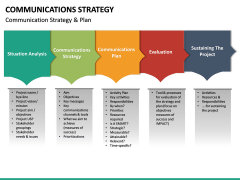 Communications strategy PPT slide 18