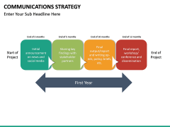 Communications strategy PPT slide 31