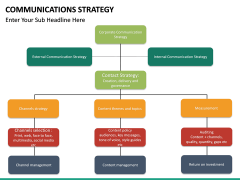 Communications strategy PPT slide 32
