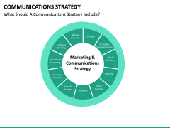 Communications strategy PPT slide 19