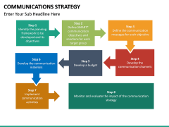 Communications strategy PPT slide 20