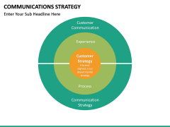 Communications strategy PPT slide 21