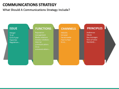 Communications strategy PPT slide 23