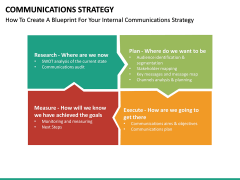 Communications strategy PPT slide 24