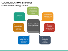 Communications strategy PPT slide 25