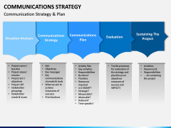 Communications strategy PPT slide 1