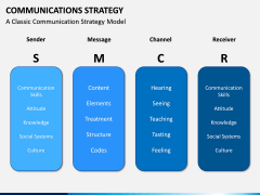 Communications strategy PPT slide 10