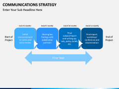 Communications strategy PPT slide 14