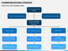 Communications strategy PPT slide 15