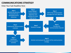Communications strategy PPT slide 3
